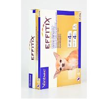 Effitix pre psov Spot-on XS (1,5-4 kg) 4 pipety